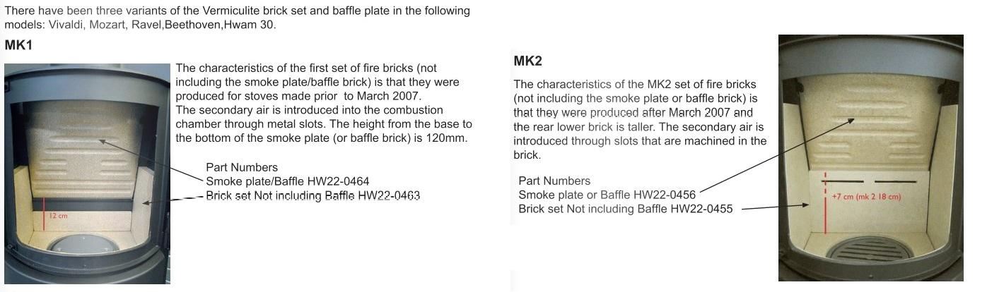 identify musical brick set
